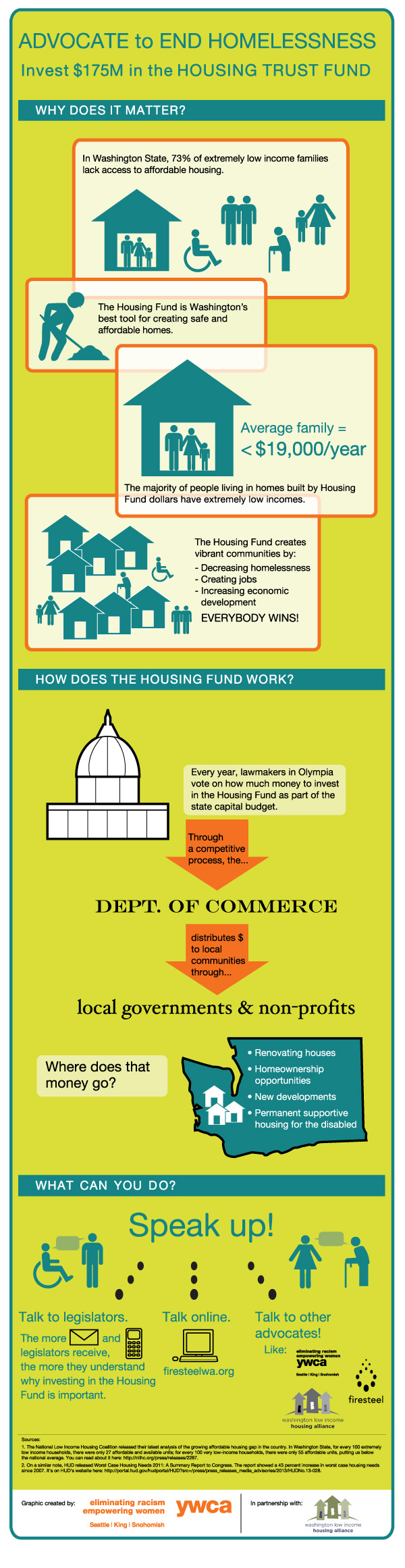 Firesteel Housing Trust Fund infographic
